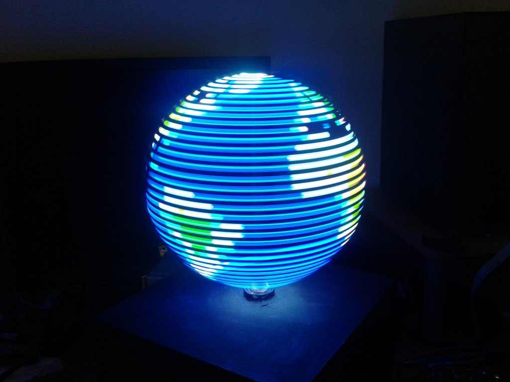Pov Globe